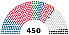 Verkhovna_Rada_seat_composition_2014_election