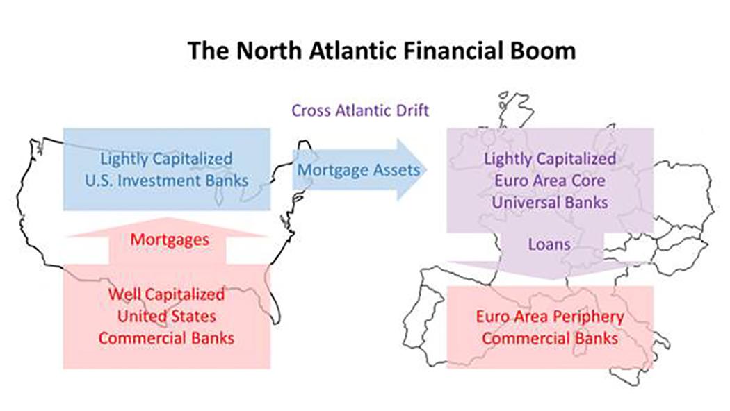 North Atlantic Crisis